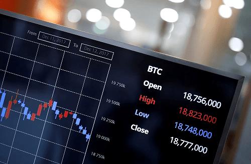 تحلیل تکنیکال قیمت رمزارز و بیت کوین