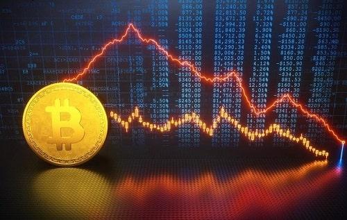 وضعیت نمودارها در افت ارزش خرید و فروش بیت کوین